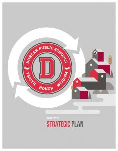 Duncan Public Schools CSI Plan